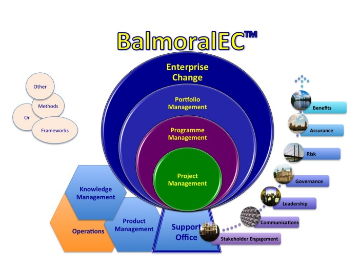 Balmoral EC